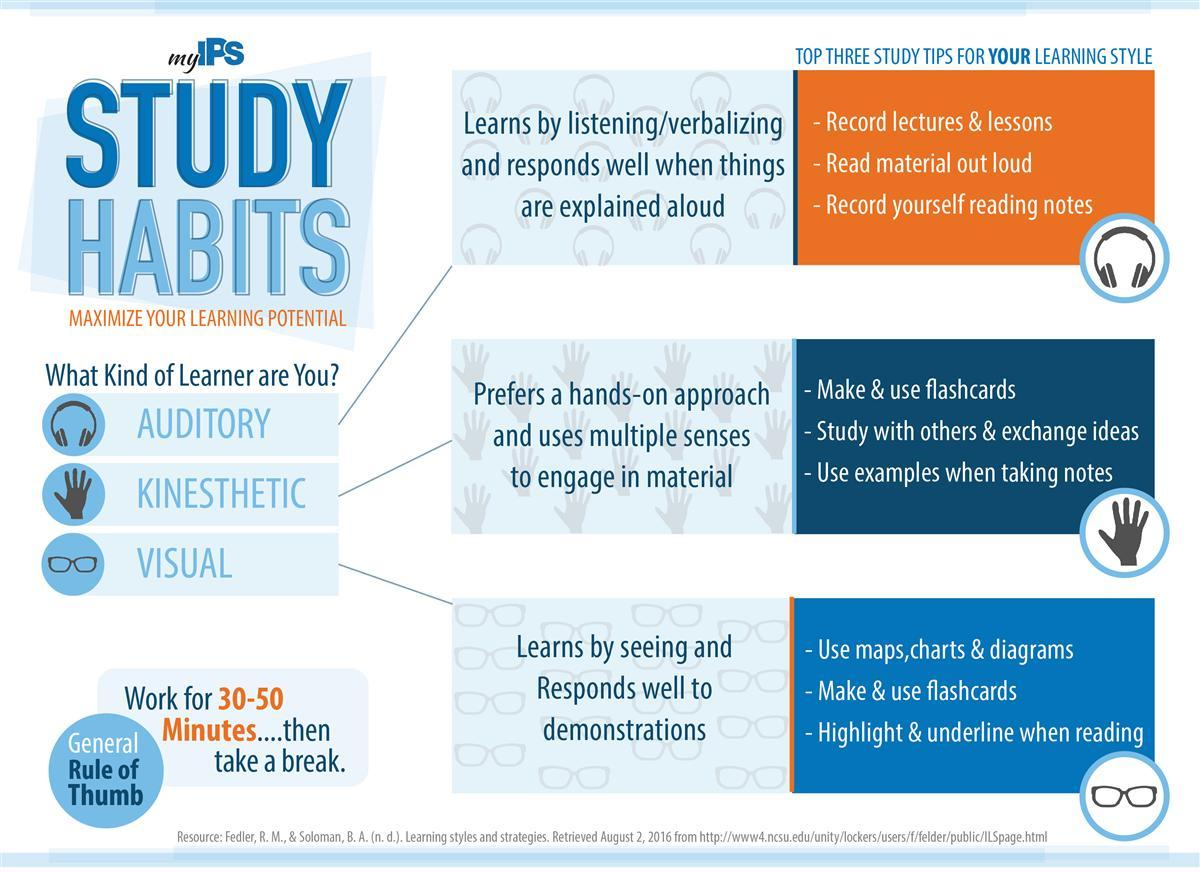 Studying for Your Learning Style is Key to Success