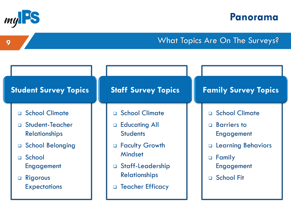 Panorama survey. Covers Student, staff and family topics.